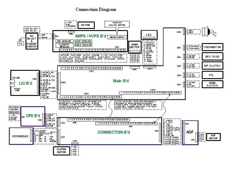 Схема принципиальная Samsung
