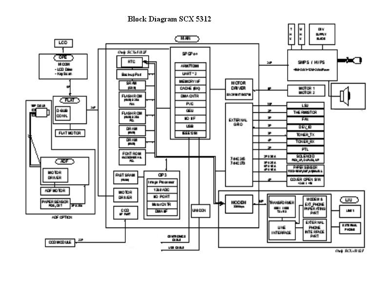 Схема электрическая Samsung