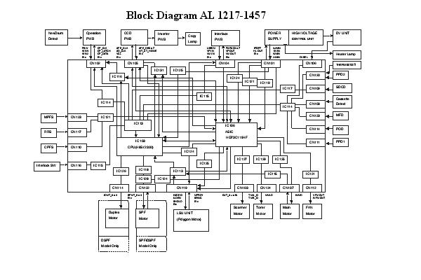 Схема электрическая Sharp AL