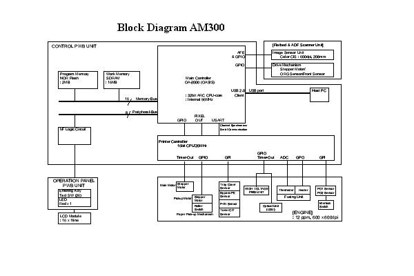 Схема электрическая Sharp AM